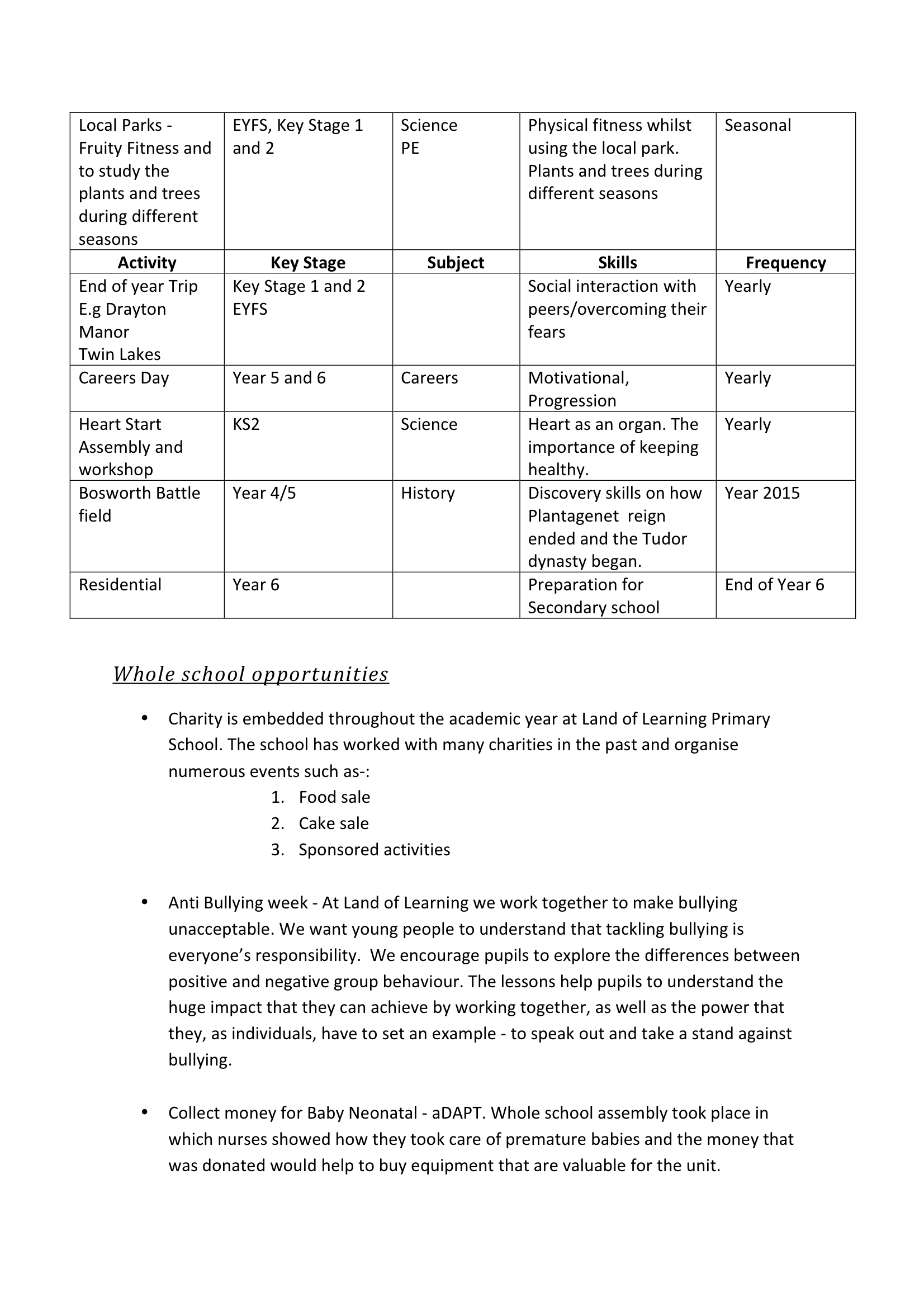 Enriched Curriculum- clubs and activities 3