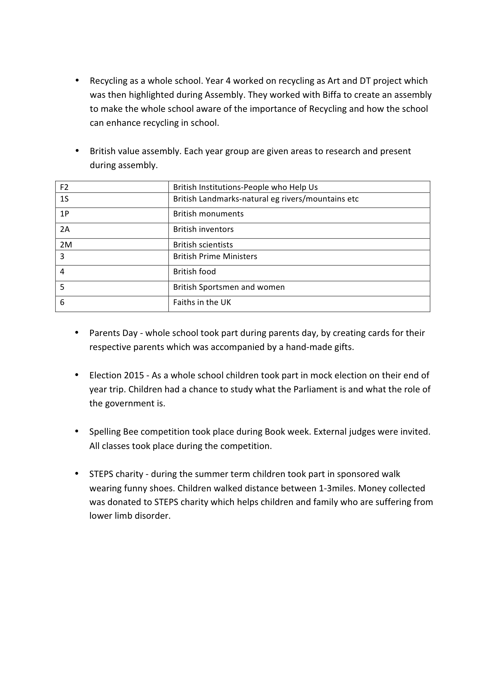Enriched Curriculum- clubs and activities 4